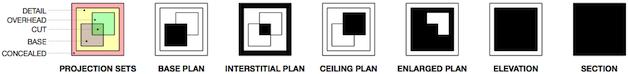 archichazzprojectionsetseulerdiagram628x74.png